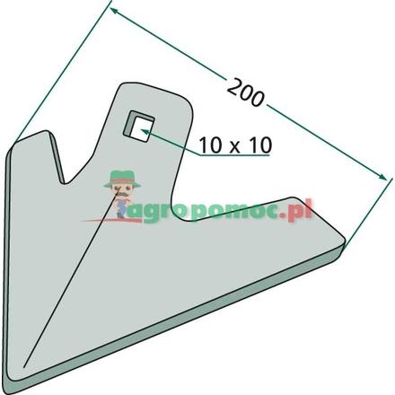 Cutting share | HC113